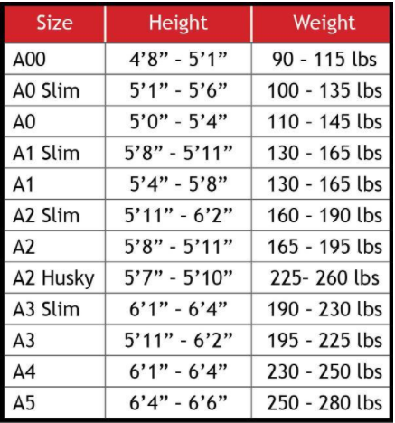 inverted_gear_bjj_gi_size_chart